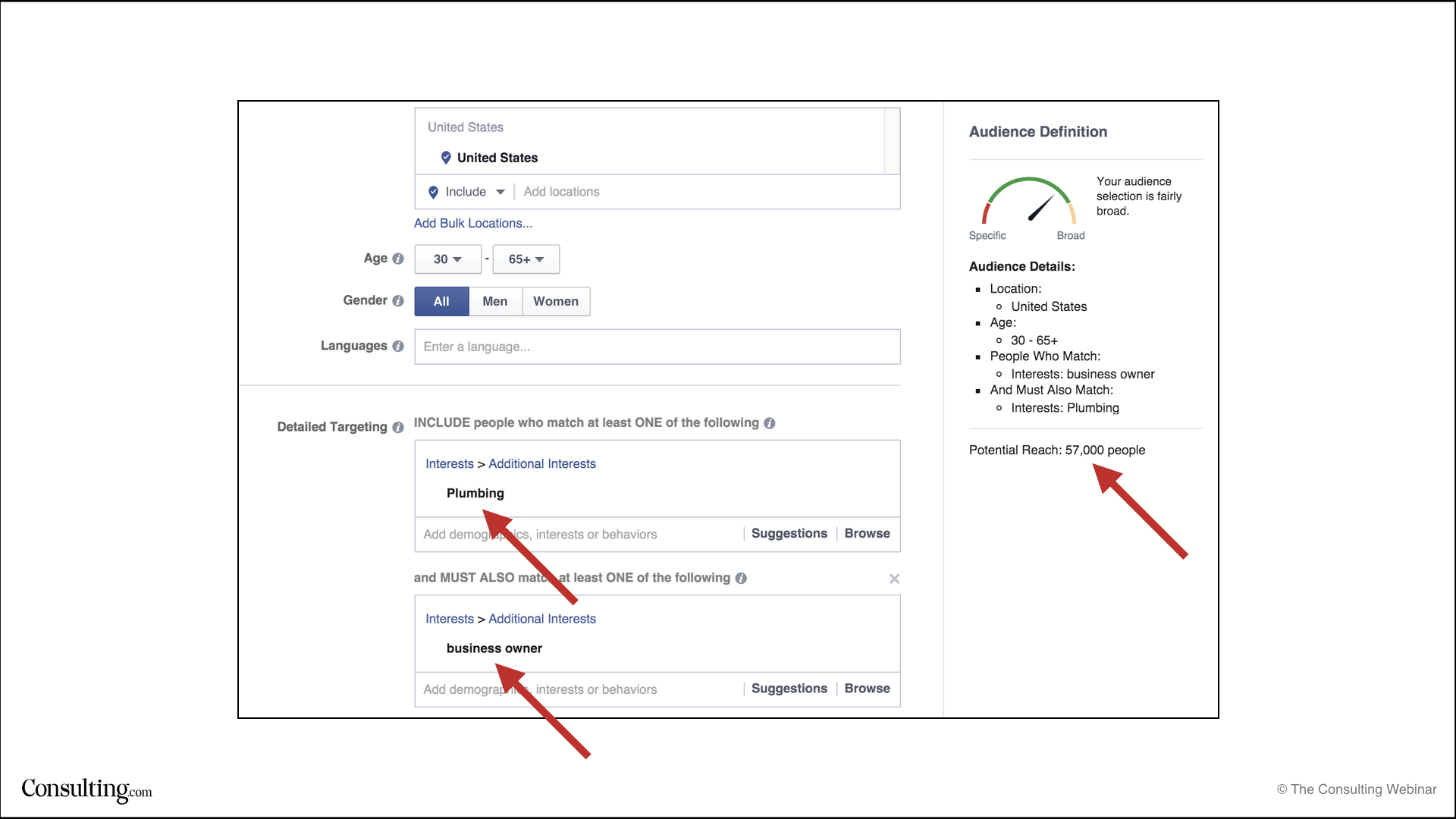 Facebook Ads setup